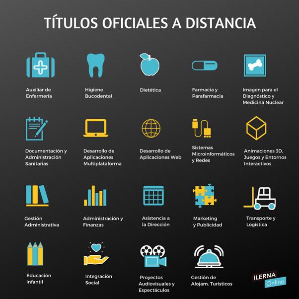 Ilerna Online - Títulos oficiales a distancia